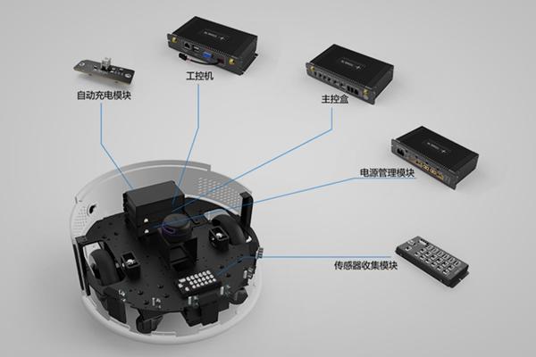 思岚科技SLAM CUBE机器人定位导航解决方案