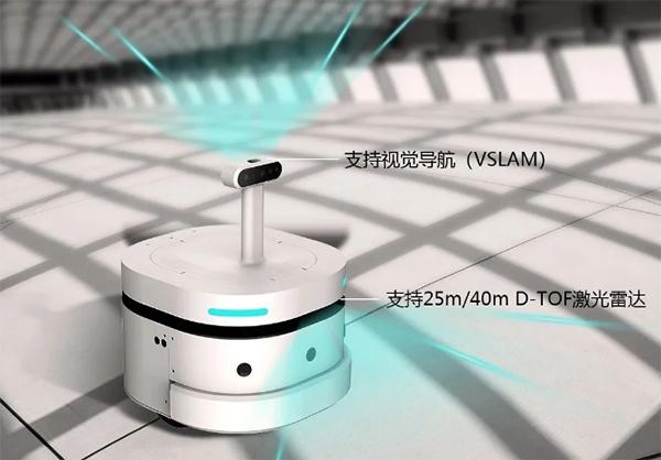 智能移动机器人导航规划 —— SLAM算法