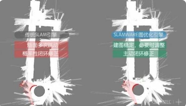 思岚科技SLAM技术