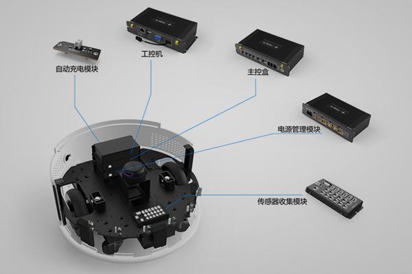 思岚科技SLAM Cube机器人室内定位技术